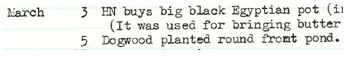 Nigel Nicolson's Sissinghurst book, page 6, 1937